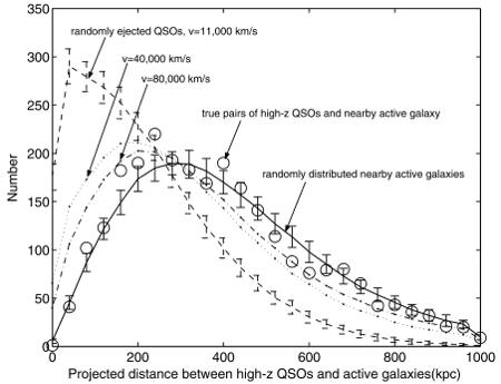 Tang & Zhang, 2005, Figure 7